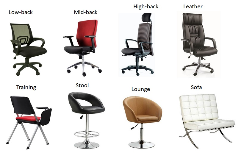 Different types of Office Chairs
